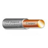 Hot dipped Tin copper wire