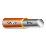 Bare copper cover steel wire